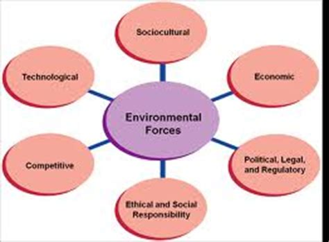 Research paper on green marketing companies